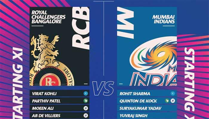 रोहित शर्मा की मुंबई को विराट कोहली की रॉयल चैलेंजर्स बेंगलुरु ने 6 रन से हरा दिया